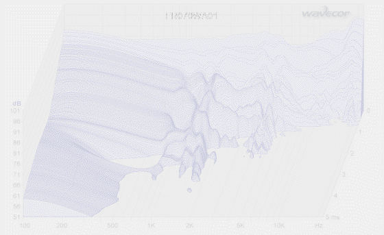 FR070WA01-waterfall-plot